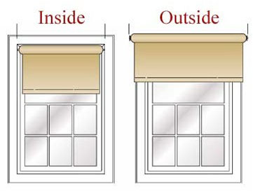 proper measuring and installation for different window. Black Bedroom Furniture Sets. Home Design Ideas