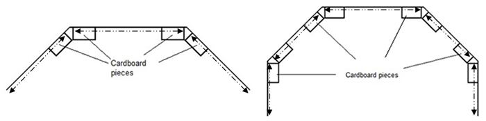 You Will Have To Measure Each Window Using A Piece Of Cardboard Cut Square At The Size Headrail And Following Diagram Below