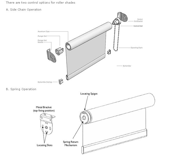 Installing Roller Blinds